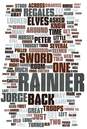 Wordle-based representation of TUT